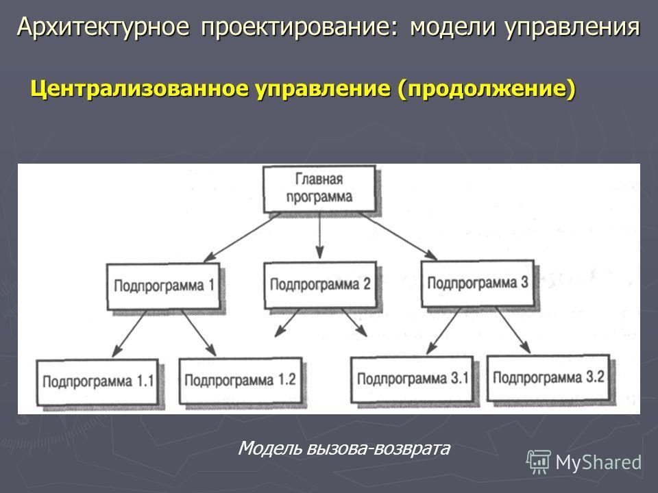 Архитектурное проектирование: модели управления Централизованное управление (продолжение) Модель вызова-возврата