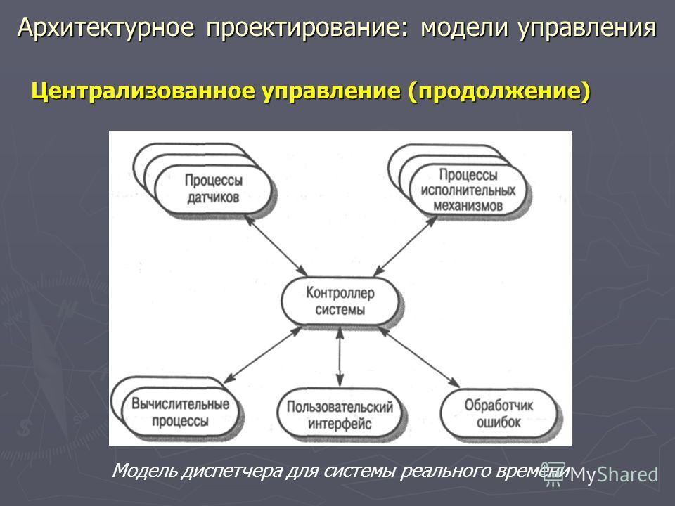 Архитектурное проектирование: модели управления Централизованное управление (продолжение) Модель диспетчера для системы реального времени