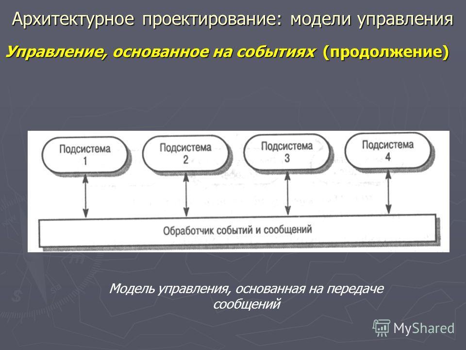 Архитектурное проектирование: модели управления Управление, основанное на событиях (продолжение) Модель управления, основанная на передаче сообщений