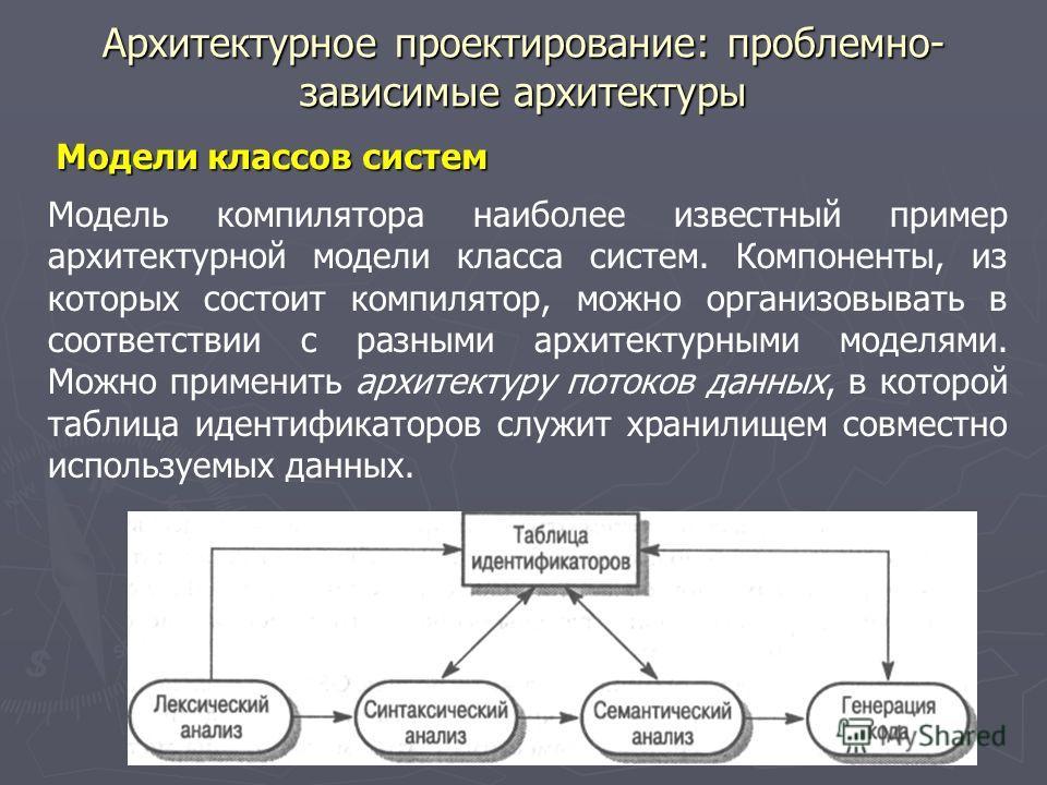 Архитектурное проектирование: проблемно- зависимые архитектуры Модели классов систем Модель компилятора наиболее известный пример архитектурной модели класса систем. Компоненты, из которых состоит компилятор, можно организовывать в соответствии с раз
