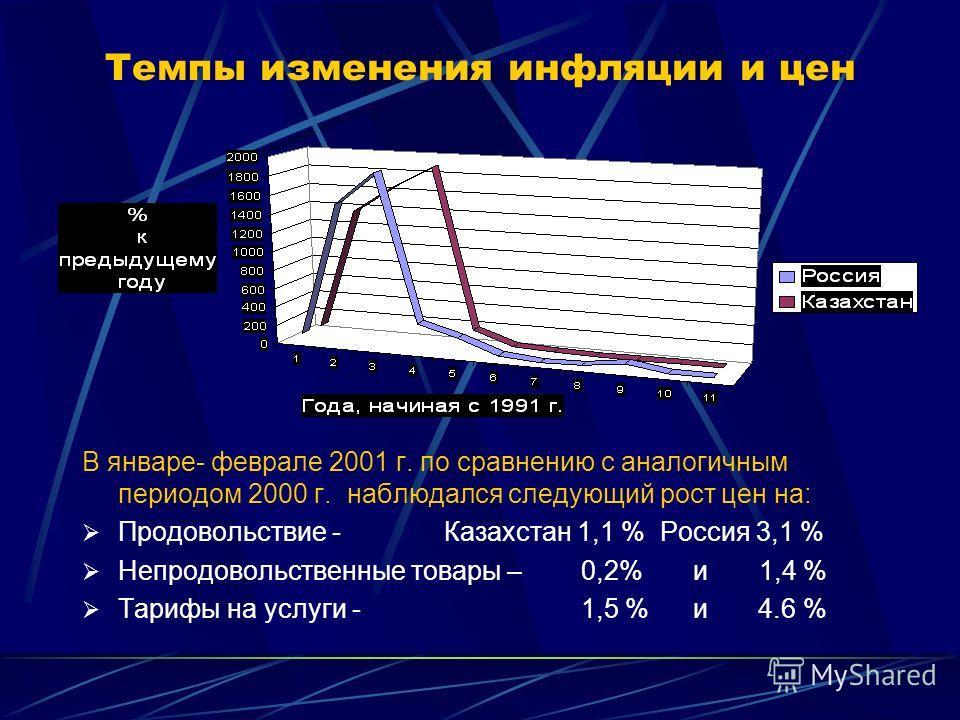 Уровень ВВП двух стран В целом за 1989 - 2000 гг. падение ВВП в России на 43 %; в Казахстане на 37%