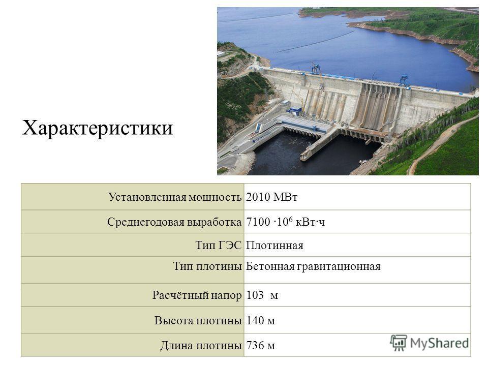 Установленная мощность2010 МВт Среднегодовая выработка7100 10 6 кВтч Тип ГЭСПлотинная Тип плотины Бетонная гравитационная Расчётный напор103 м Высота плотины140 м Длина плотины736 м Характеристики