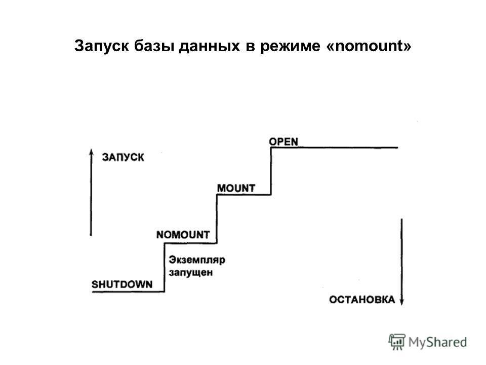 Запуск базы данных в режиме «nomount»