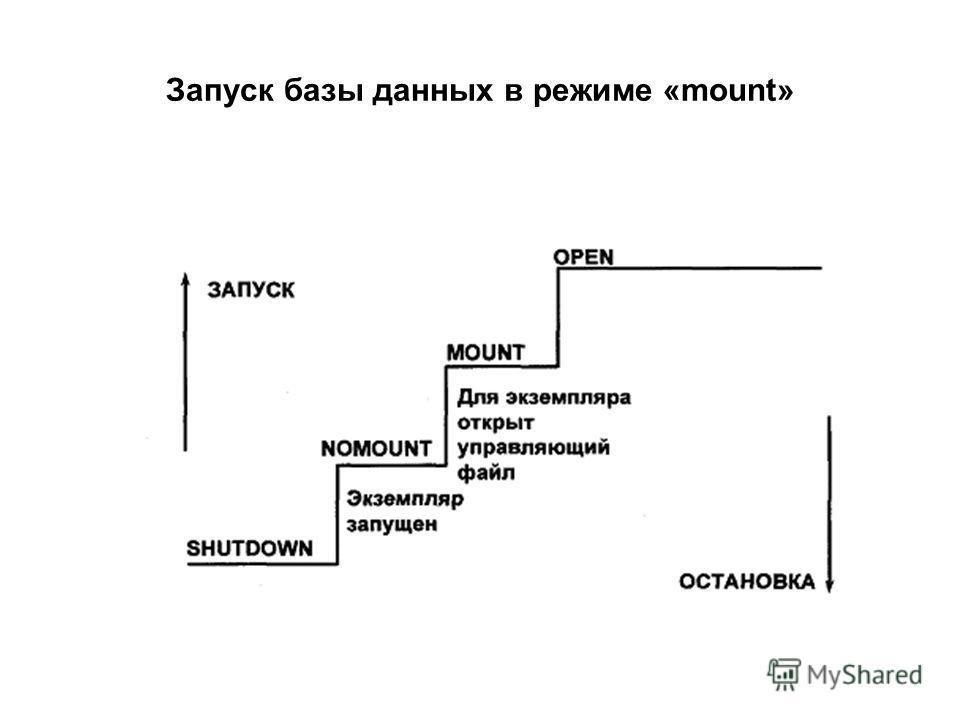 Запуск базы данных в режиме «mount»