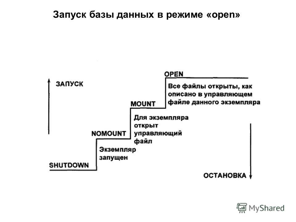 Запуск базы данных в режиме «open»