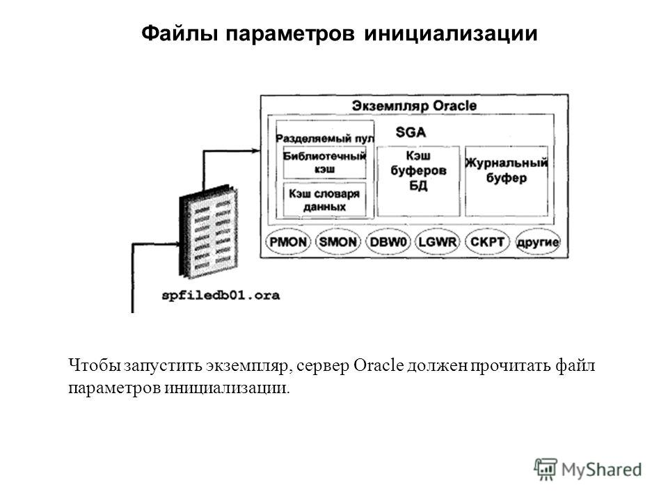 Файлы параметров инициализации Чтобы запустить экземпляр, сервер Oracle должен прочитать файл параметров инициализации.