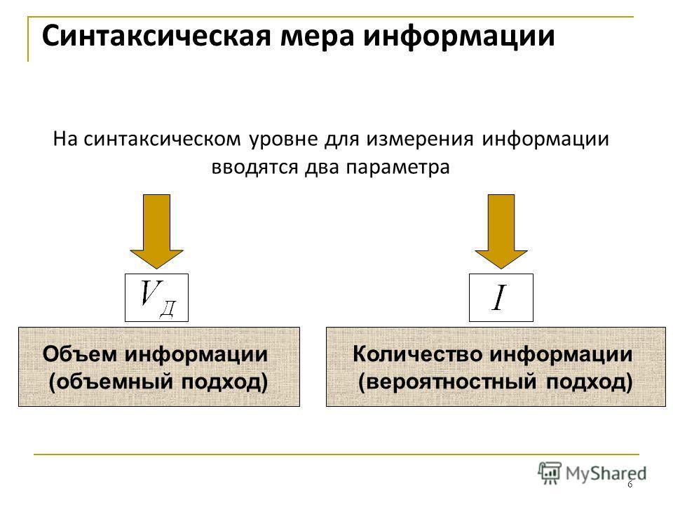6 На синтаксическом уровне для измерения информации вводятся два параметра Синтаксическая мера информации Объем информации (объемный подход) Количество информации (вероятностный подход)