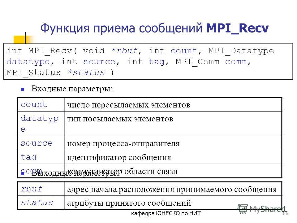 кафедра ЮНЕСКО по НИТ33 Функция приема сообщений MPI_Recv Входные параметры: int MPI_Recv( void *rbuf, int count, MPI_Datatype datatype, int source, int tag, MPI_Comm comm, MPI_Status *status ) count число пересылаемых элементов datatyp e тип посылае