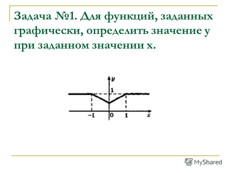 Задача 1. Для функций, заданных графически, определить значение y при заданном значении x.