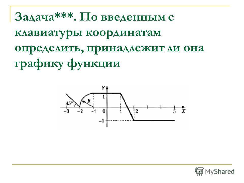 Задача***. По введенным с клавиатуры координатам определить, принадлежит ли она графику функции