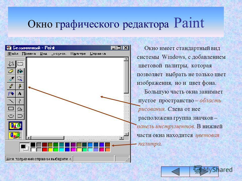 Окно графического редактора Paint Окно имеет стандартный вид системы Windows, с добавлением цветовой палитры, которая позволяет выбрать не только цвет изображения, но и цвет фона. Большую часть окна занимает пустое пространство – область рисования. С