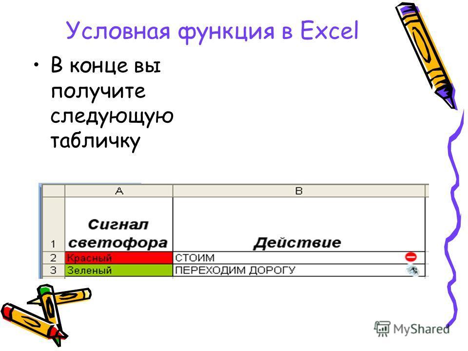 Условная функция в Excel В конце вы получите следующую табличку