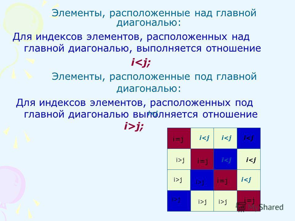 Элементы, расположенные над главной диагональю: Для индексов элементов, расположенных над главной диагональю, выполняется отношение ij; ij ij i=ji=j i=ji=j i=ji=j i=ji=j