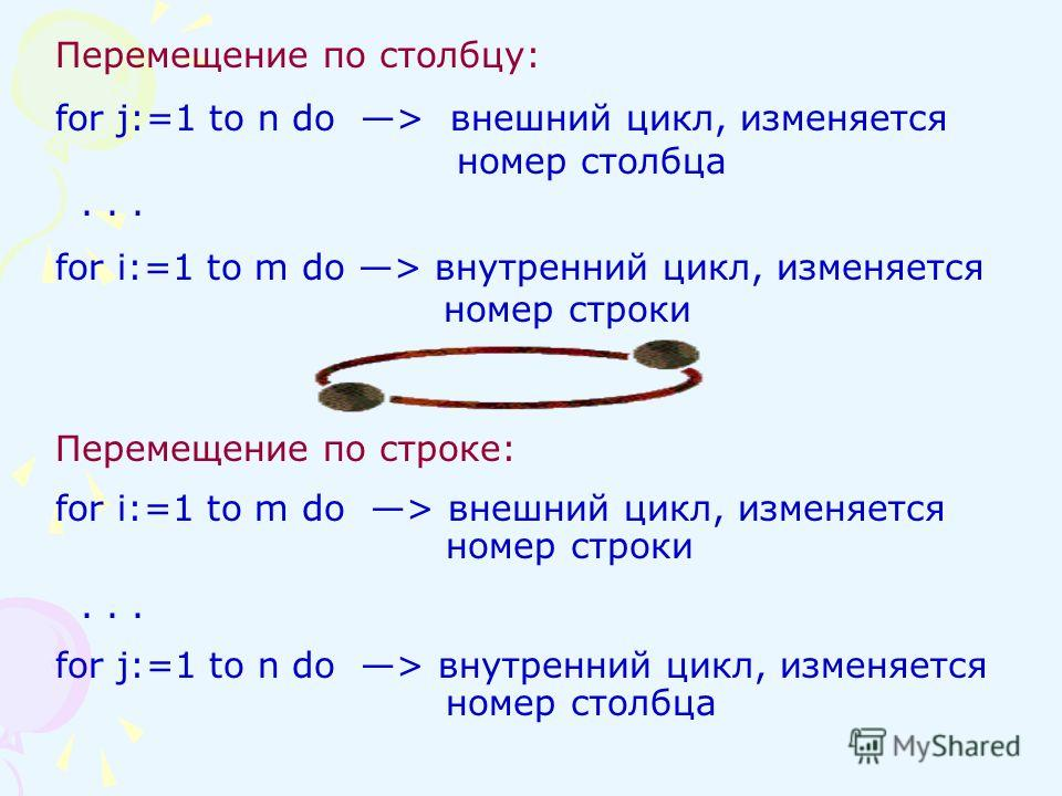 Перемещение по столбцу: for j:=1 to n do > внешний цикл, изменяется номер столбца... for i:=1 to m do > внутренний цикл, изменяется номер строки Перемещение по строке: for i:=1 to m do > внешний цикл, изменяется номер строки... for j:=1 to n do > вну