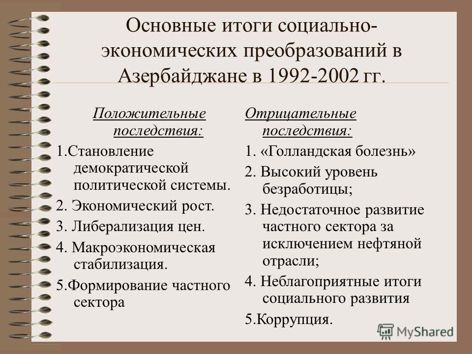 Основные итоги социально- экономических преобразований в Азербайджане в 1992-2002 гг. Положительные последствия: 1.Становление демократической политической системы. 2. Экономический рост. 3. Либерализация цен. 4. Макроэкономическая стабилизация. 5.Фо