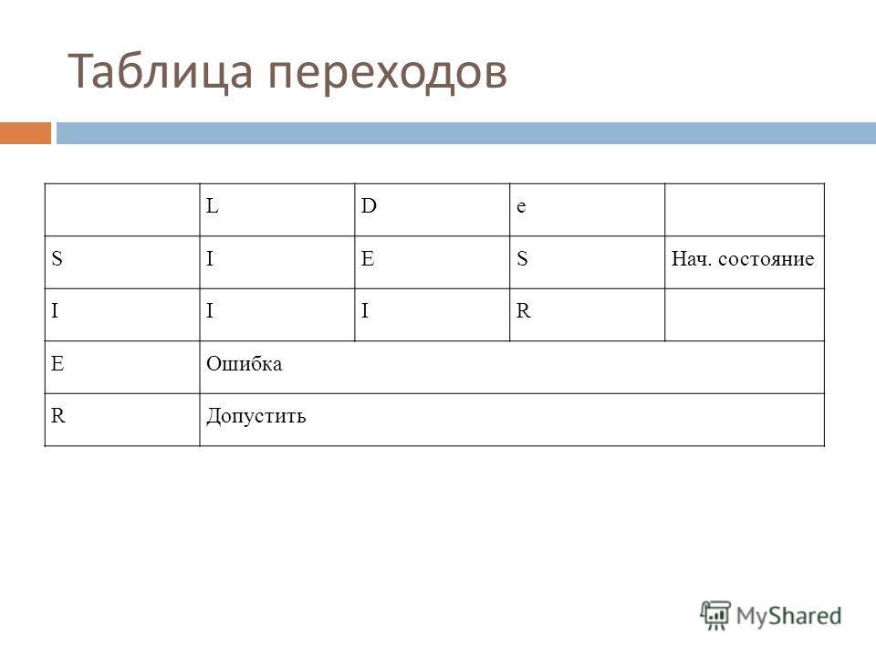 Таблица переходов LDe SIESНач. состояние IIIR EОшибка RДопустить