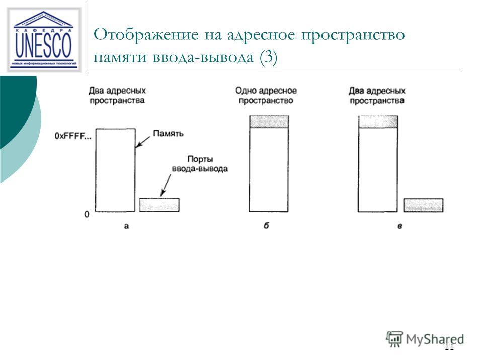 11 Отображение на адресное пространство памяти ввода-вывода (3)