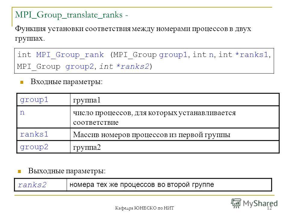 MPI_Group_translate_ranks - Кафедра ЮНЕСКО по НИТ 12 Функция установки соответствия между номерами процессов в двух группах. int MPI_Group_rank (MPI_Group group1, int n, int *ranks1, MPI_Group group2, int *ranks2) group1 группа1 n число процессов, дл