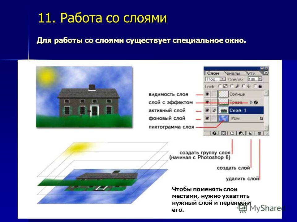 11. Работа со слоями Для работы со слоями существует специальное окно. Чтобы поменять слои местами, нужно ухватить нужный слой и перенести его.