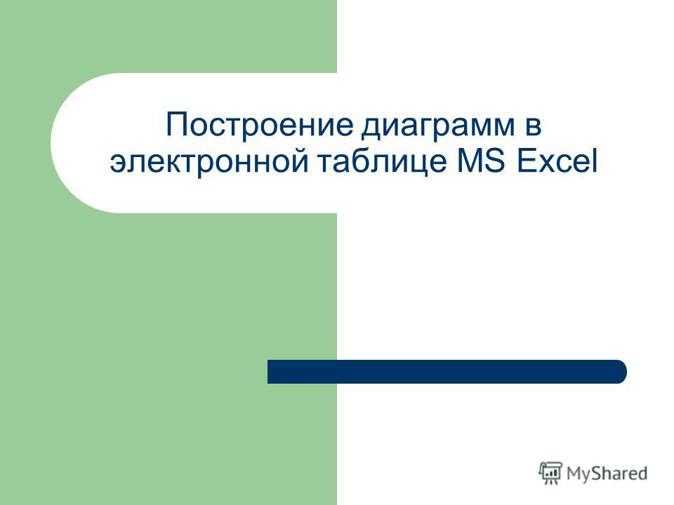 Построение диаграмм в электронной таблице MS Excel