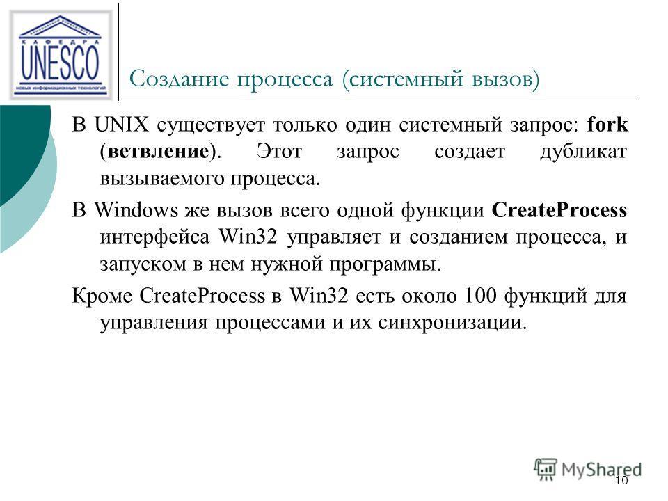 10 Создание процесса (системный вызов) В UNIX существует только один системный запрос: fork (ветвление). Этот запрос создает дубликат вызываемого процесса. В Windows же вызов всего одной функции CreateProcess интерфейса Win32 управляет и созданием пр