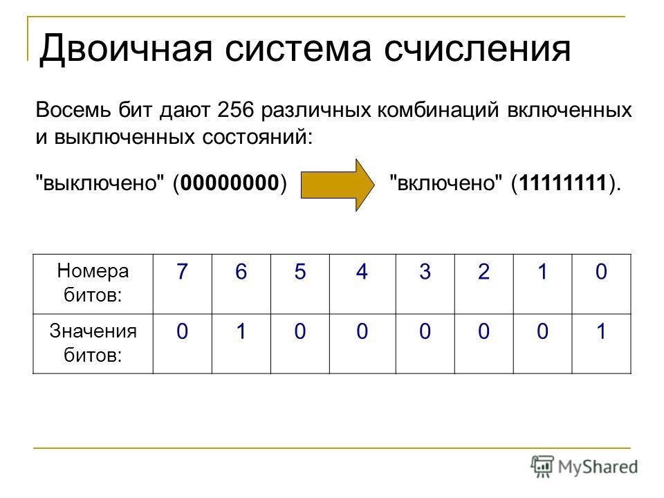 Двоичная система счисления Восемь бит дают 256 различных комбинаций включенных и выключенных состояний: Номера битов: 76543210 Значения битов: 01000001 выключено (00000000) включено (11111111).
