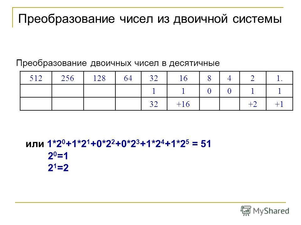 Преобразование чисел из двоичной системы 5122561286432168421. 110011 32+16+2+1 Преобразование двоичных чисел в десятичные или 1*2 0 +1*2 1 +0*2 2 +0*2 3 +1*2 4 +1*2 5 = 51 2 0 =1 2 1 =2