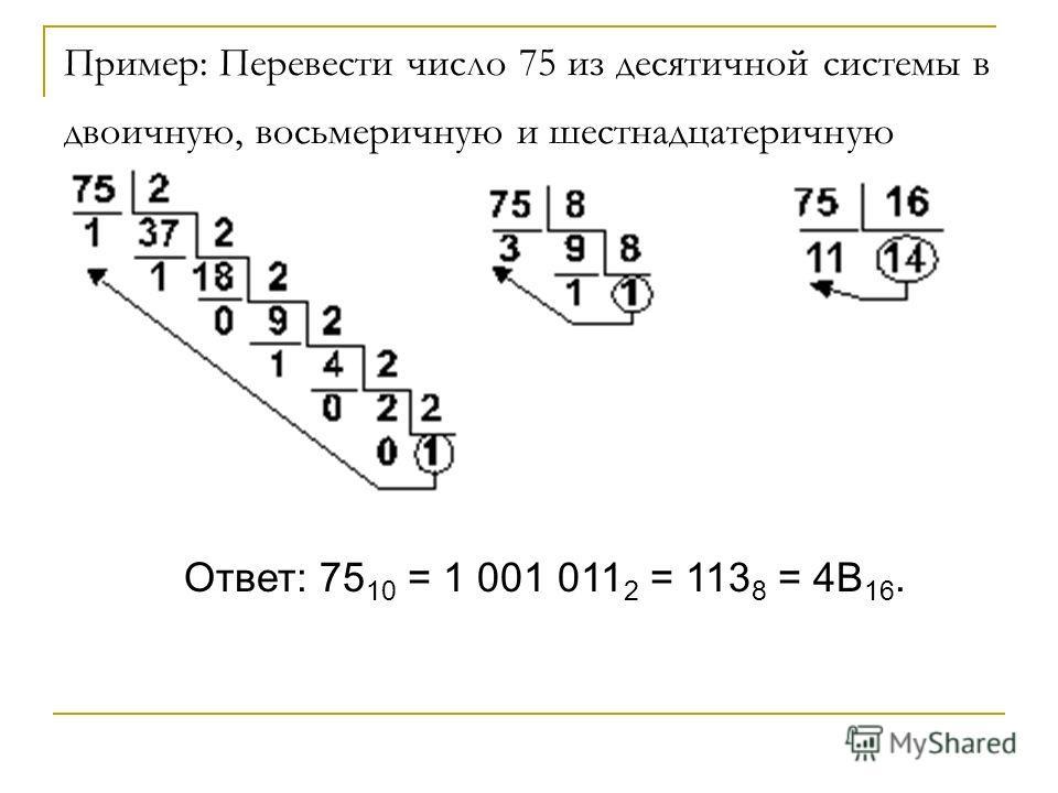 Пример: Перевести число 75 из десятичной системы в двоичную, восьмеричную и шестнадцатеричную Ответ: 75 10 = 1 001 011 2 = 113 8 = 4B 16.