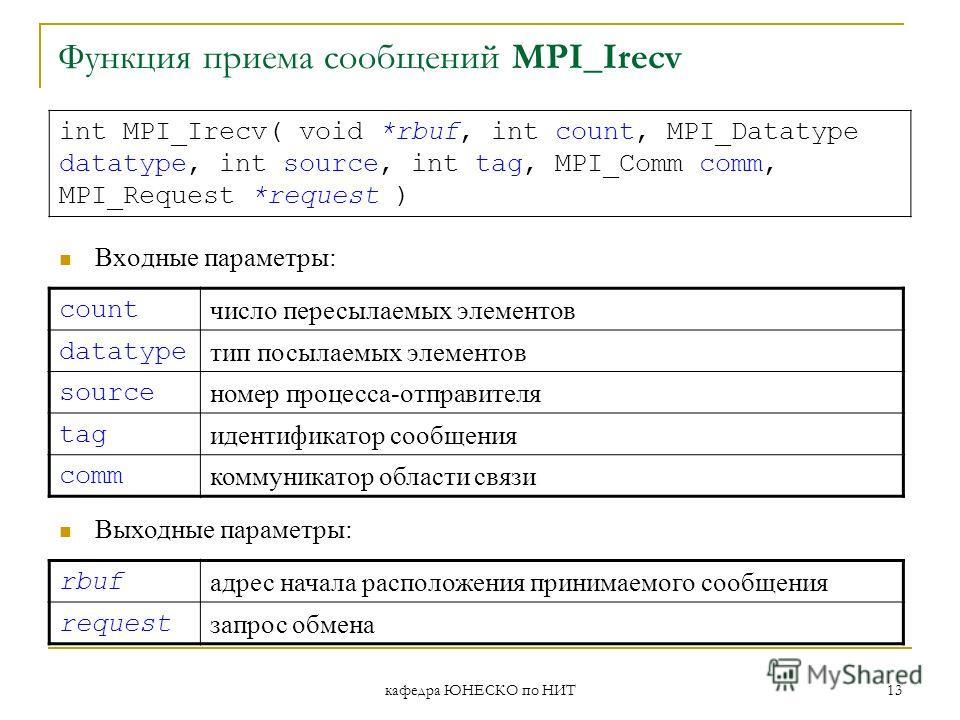 кафедра ЮНЕСКО по НИТ 13 Функция приема сообщений MPI_Irecv Входные параметры: int MPI_Irecv( void *rbuf, int count, MPI_Datatype datatype, int source, int tag, MPI_Comm comm, MPI_Request *request ) count число пересылаемых элементов datatype тип пос