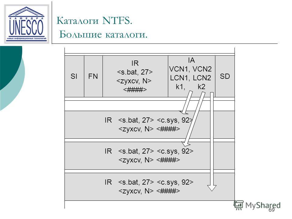 69 Каталоги NTFS. Большие каталоги. SIFN IR SD IR IA VCN1, VCN2 LCN1, LCN2 k1, k2 IR IR