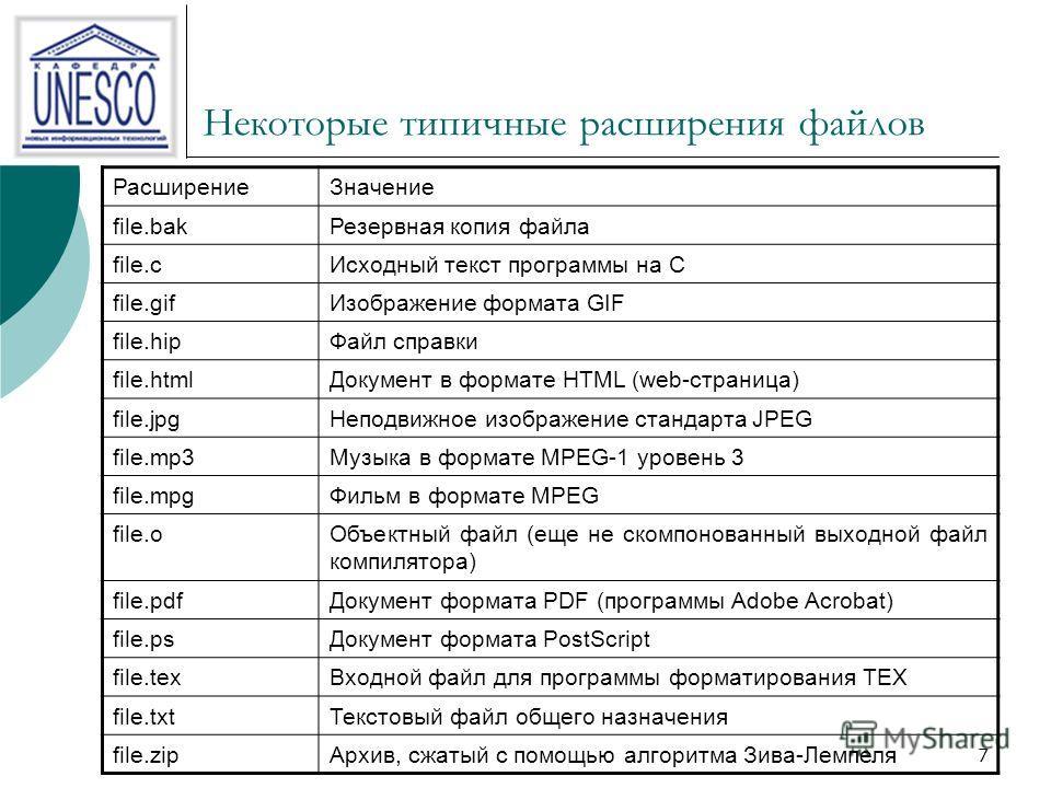 7 Некоторые типичные расширения файлов РасширениеЗначение file.bakРезервная копия файла file.cИсходный текст программы на С file.gifИзображение формата GIF file.hipФайл справки file.htmlДокумент в формате HTML (web-страница) file.jpgНеподвижное изобр