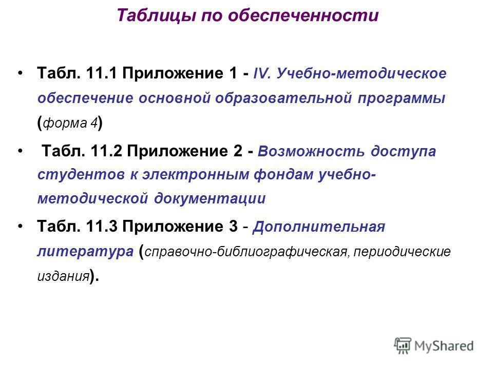 Таблицы по обеспеченности Табл. 11.1 Приложение 1 - IV. Учебно-методическое обеспечение основной образовательной программы ( форма 4 ) Табл. 11.2 Приложение 2 - Возможность доступа студентов к электронным фондам учебно- методической документации Табл