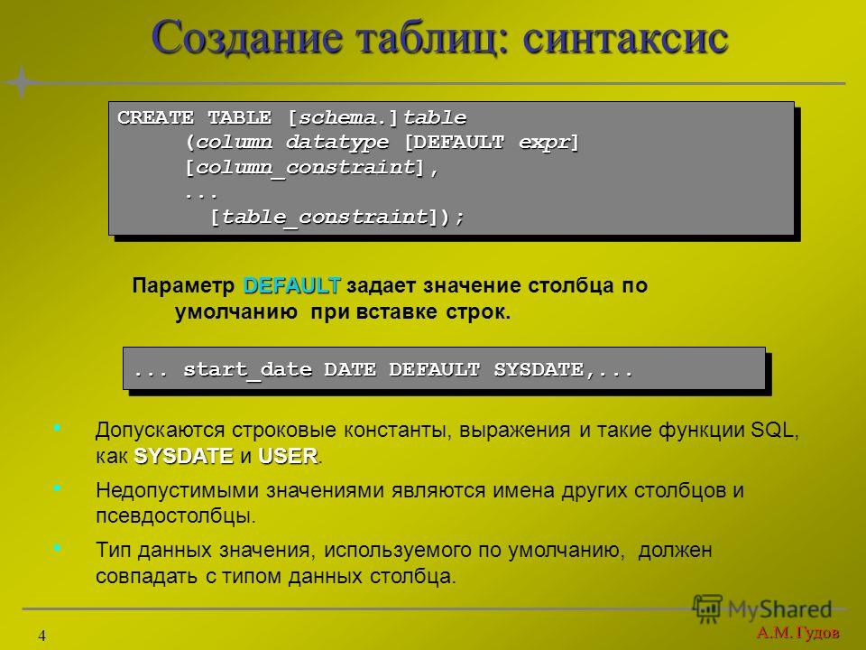 А.М. Гудов 4 Создание таблиц: синтаксис CREATE TABLE [schema.]table (column datatype [DEFAULT expr] [column_constraint],... [table_constraint]); [table_constraint]); CREATE TABLE [schema.]table (column datatype [DEFAULT expr] [column_constraint],...