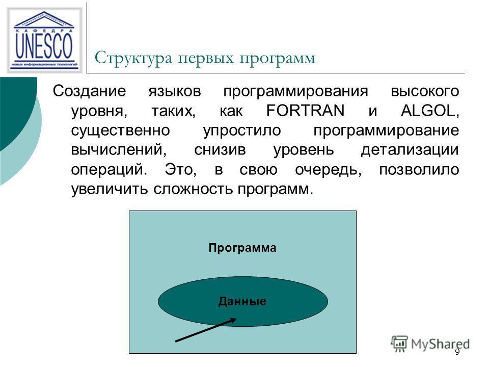 9 Структура первых программ Создание языков программирования высокого уровня, таких, как FORTRAN и ALGOL, существенно упростило программирование вычислений, снизив уровень детализации операций. Это, в свою очередь, позволило увеличить сложность прогр