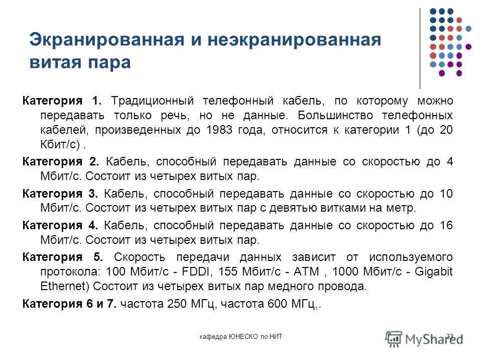 Экранированная и неэкранированная витая пара Категория 1. Традиционный телефонный кабель, по которому можно передавать только речь, но не данные. Большинство телефонных кабелей, произведенных до 1983 года, относится к категории 1 (до 20 Кбит/с). Кате