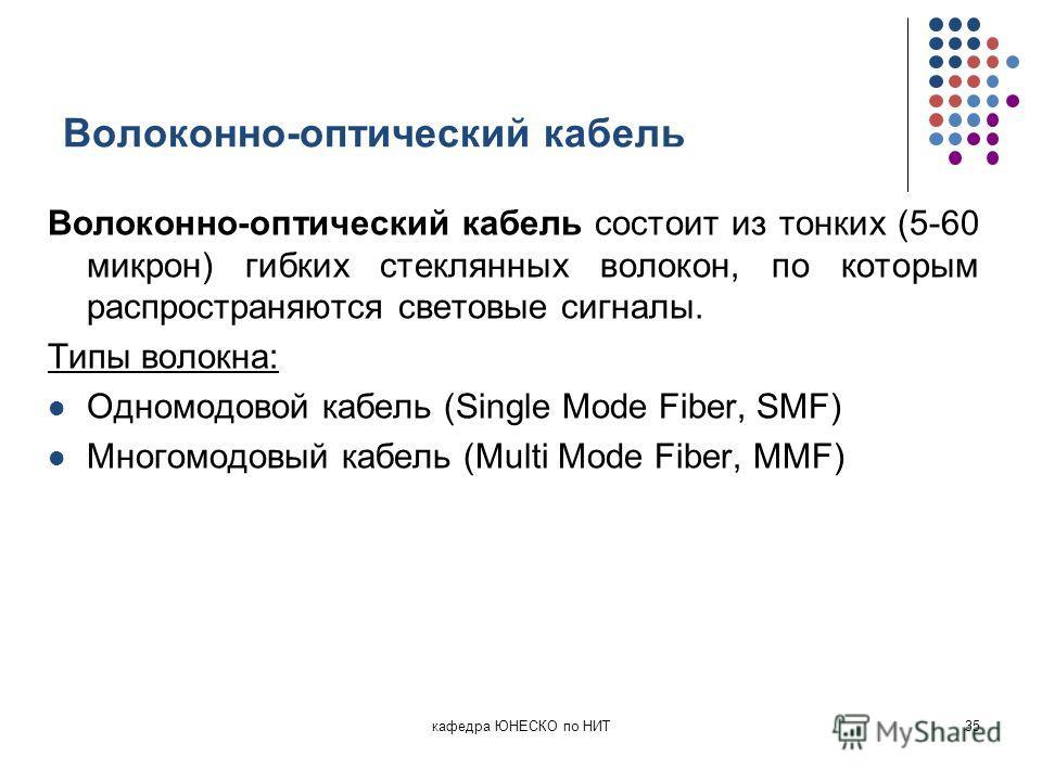 Волоконно-оптический кабель Волоконно-оптический кабель состоит из тонких (5-60 микрон) гибких стеклянных волокон, по которым распространяются световые сигналы. Типы волокна: Одномодовой кабель (Single Mode Fiber, SMF) Многомодовый кабель (Multi Mode