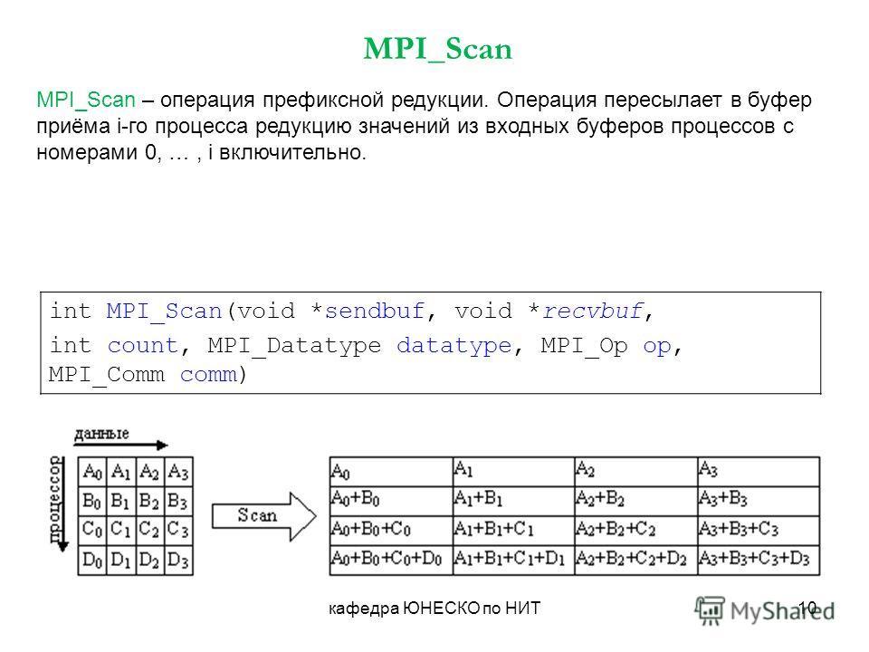 кафедра ЮНЕСКО по НИТ10 MPI_Scan int MPI_Scan(void *sendbuf, void *recvbuf, int count, MPI_Datatype datatype, MPI_Op op, MPI_Comm comm) MPI_Scan – операция префиксной редукции. Операция пересылает в буфер приёма i-го процесса редукцию значений из вхо