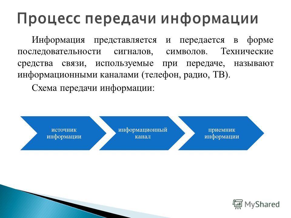 Процесс передачи информации Информация представляется и передается в форме последовательности сигналов, символов. Технические средства связи, используемые при передаче, называют информационными каналами (телефон, радио, ТВ). Схема передачи информации