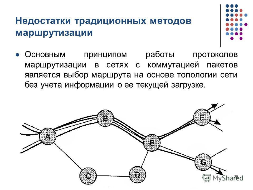 Недостатки традиционных методов маршрутизации Основным принципом работы протоколов маршрутизации в сетях с коммутацией пакетов является выбор маршрута на основе топологии сети без учета информации о ее текущей загрузке. кафедра ЮНЕСКО по НИТ25