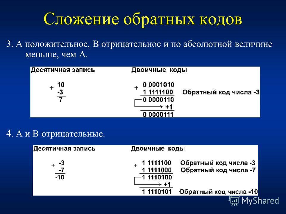 15 Сложение обратных кодов 3. А положительное, B отрицательное и по абсолютной величине меньше, чем А. 4. А и В отрицательные.