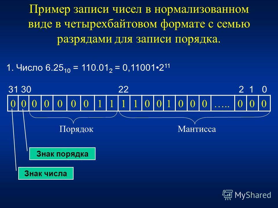 25 Пример записи чисел в нормализованном виде в четырехбайтовом формате с семью разрядами для записи порядка. 00000001111001000…..000 1. Число 6.25 10 = 110.01 2 = 0,110012 11 Знак числа Знак порядка ПорядокМантисса 31 30 22 2 1 0