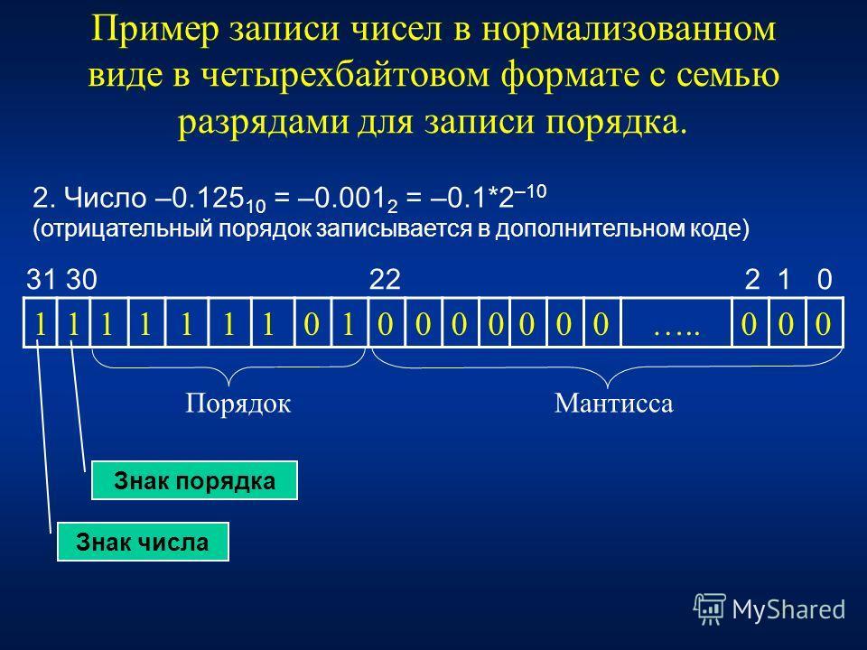 26 Пример записи чисел в нормализованном виде в четырехбайтовом формате с семью разрядами для записи порядка. 1111111010000000…..000 Знак числа Знак порядка ПорядокМантисса 31 30 22 2 1 0 2. Число –0.125 10 = –0.001 2 = –0.1*2 –10 (отрицательный поря