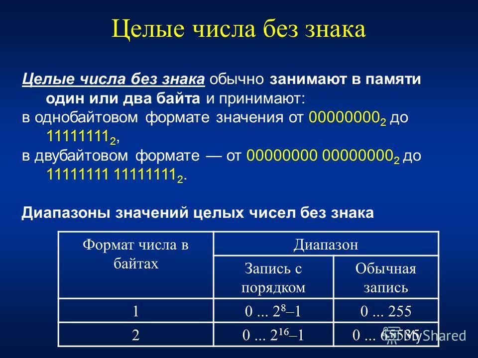 3 Целые числа без знака Формат числа в байтах Диапазон Запись с порядком Обычная запись 10... 2 8 –10... 255 20... 2 16 –10... 65535 Целые числа без знака обычно занимают в памяти один или два байта и принимают: в однобайтовом формате значения от 000