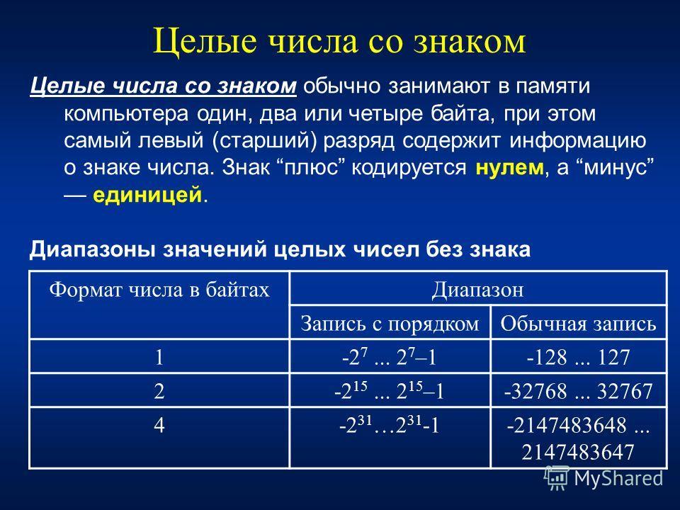 4 Целые числа со знаком Формат числа в байтахДиапазон Запись с порядкомОбычная запись 1-2 7... 2 7 –1-128... 127 2-2 15... 2 15 –1-32768... 32767 4-2 31 …2 31 -1-2147483648... 2147483647 Целые числа со знаком обычно занимают в памяти компьютера один,