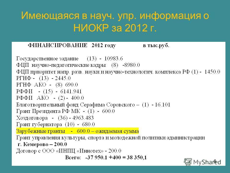 Имеющаяся в науч. упр. информация о НИОКР за 2012 г. 6
