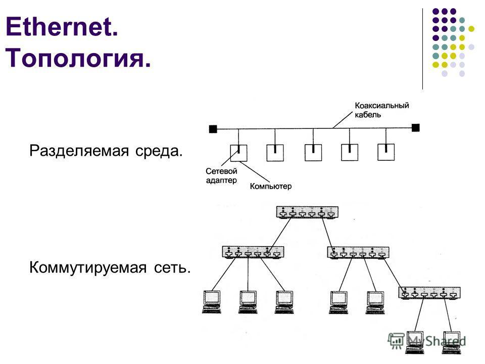 Ethernet. Топология. Разделяемая среда. Коммутируемая сеть. кафедра ЮНЕСКО по НИТ31