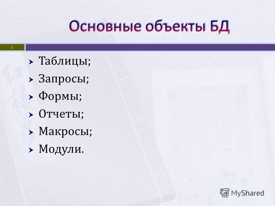 Таблицы; Запросы; Формы; Отчеты; Макросы; Модули. 5