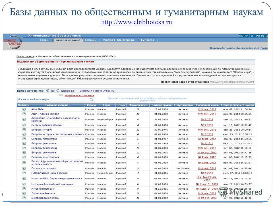 Базы данных по общественным и гуманитарным наукам http://www.ebiblioteka.ru