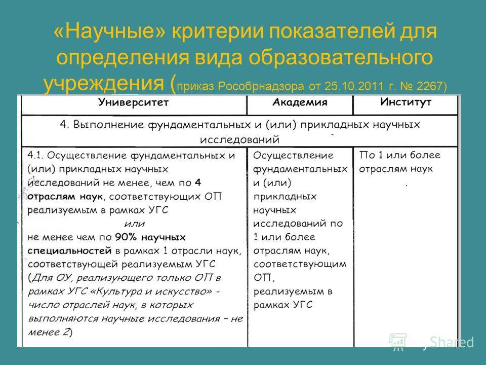 «Научные» критерии показателей для определения вида образовательного учреждения ( приказ Рособрнадзора от 25.10.2011 г. 2267)