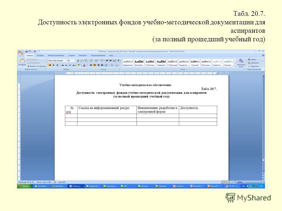 Табл. 20.7. Доступность электронных фондов учебно-методической документации для аспирантов (за полный прошедший учебный год)